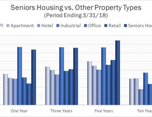 senior housing vs other property types